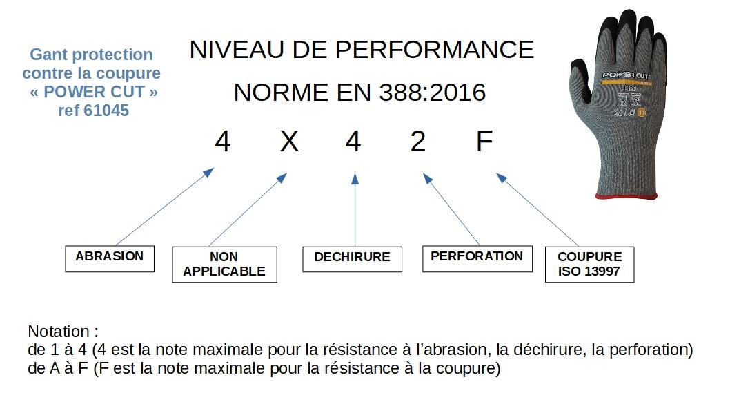 61045 Guante nivel performance SOPAVET